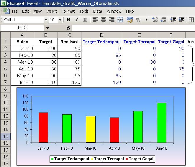 Tricks excel membuat grafik dengan warna otomatis chart with untuk membuatnya ccuart Gallery